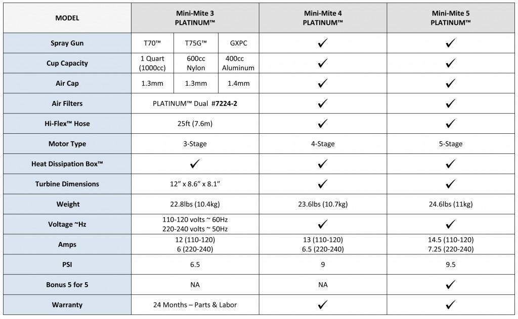 MM & Q Specs Charts V1-1
