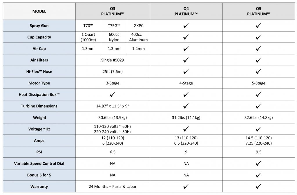 MM & Q Specs Charts V1-2