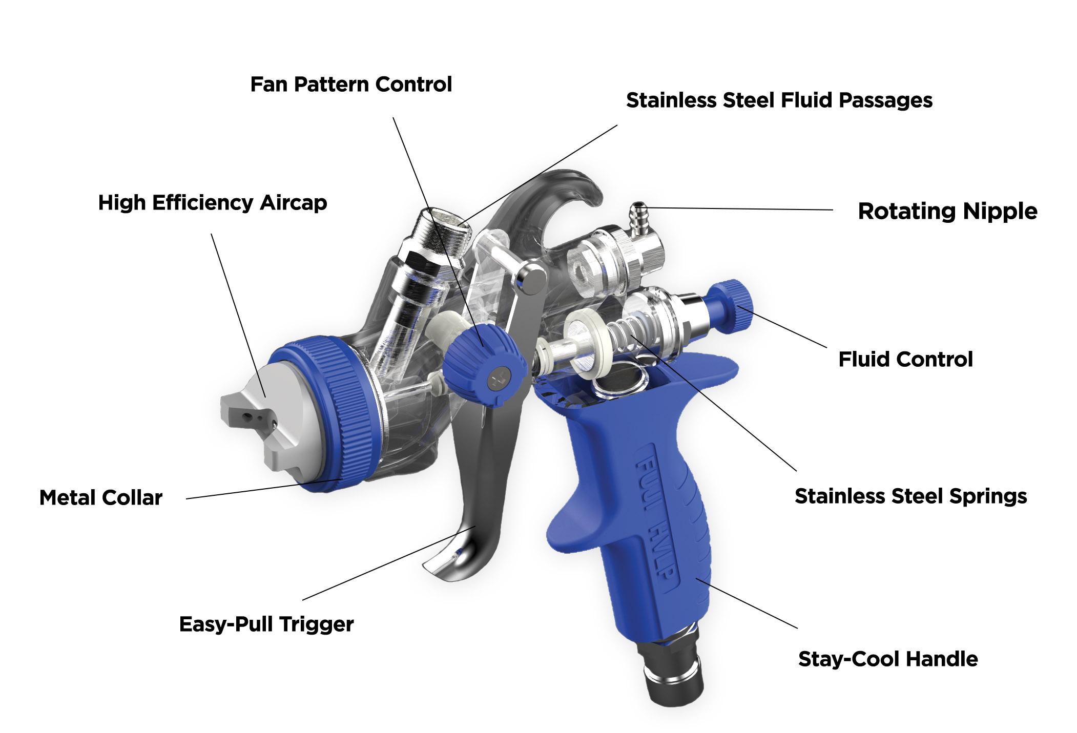 T Model Spray Gun Fuji Spray